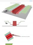 Volumes De Vol Aip Drones