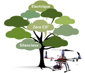 Des drones écologiques sans CO²